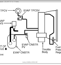 98 chevy s10 vacuum diagram wiring diagram operations 1998 chevy blazer vacuum hose diagram chevy vacuum hose diagram [ 1124 x 895 Pixel ]