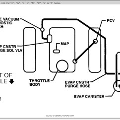 91 S10 Wiring Diagram 1992 Mazda B2200 Vacuum Hose Routing I Need To Replace Crummbling