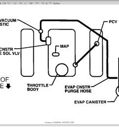 gm vacuum diagram wiring library general vacuum diagram [ 1278 x 887 Pixel ]