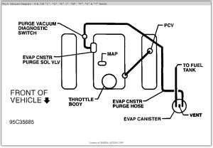 Vacuum Hose Routing Diagram: I Need to Replace Crummbling