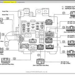 2005 Toyota Sienna Fuse Diagram Polaris Scrambler 500 Wiring Service Manual 2000 Repair For A