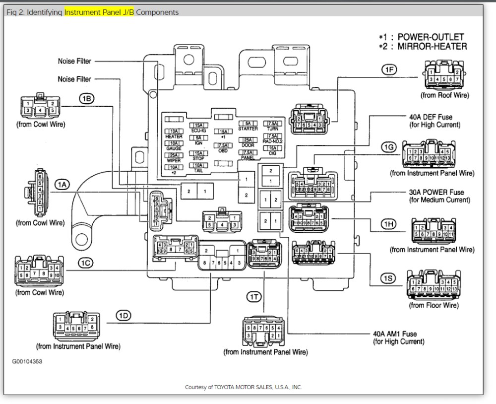 medium resolution of 2007 toyota sienna fuse diagram wiring diagram view 2007 toyota sienna radio wiring diagram 03 sienna