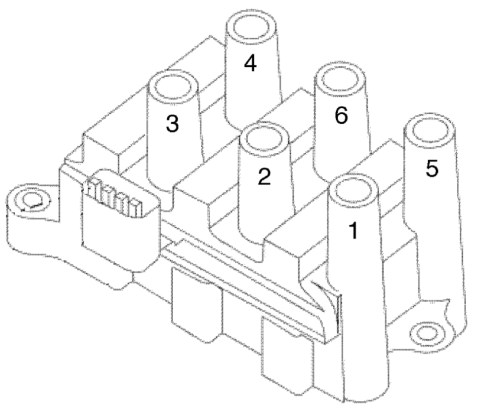 small resolution of firing order engine performance problem front wheel drive 2002 ford windstar spark plug wiring diagram
