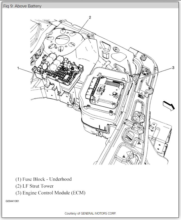 2007 pontiac torrent wiring diagram
