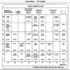 2001 Buick Lesabre Engine Diagram Dicot Stem Fuse Panel Great Installation Of Wiring 2004 Century Box Simple Diagrams Rh 5 9 4 Zahnaerztin Carstens De