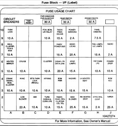 buick lesabre fuse panel diagram wiring diagram schemafuse panel diagram please electrical problem 6 cyl two [ 1115 x 962 Pixel ]