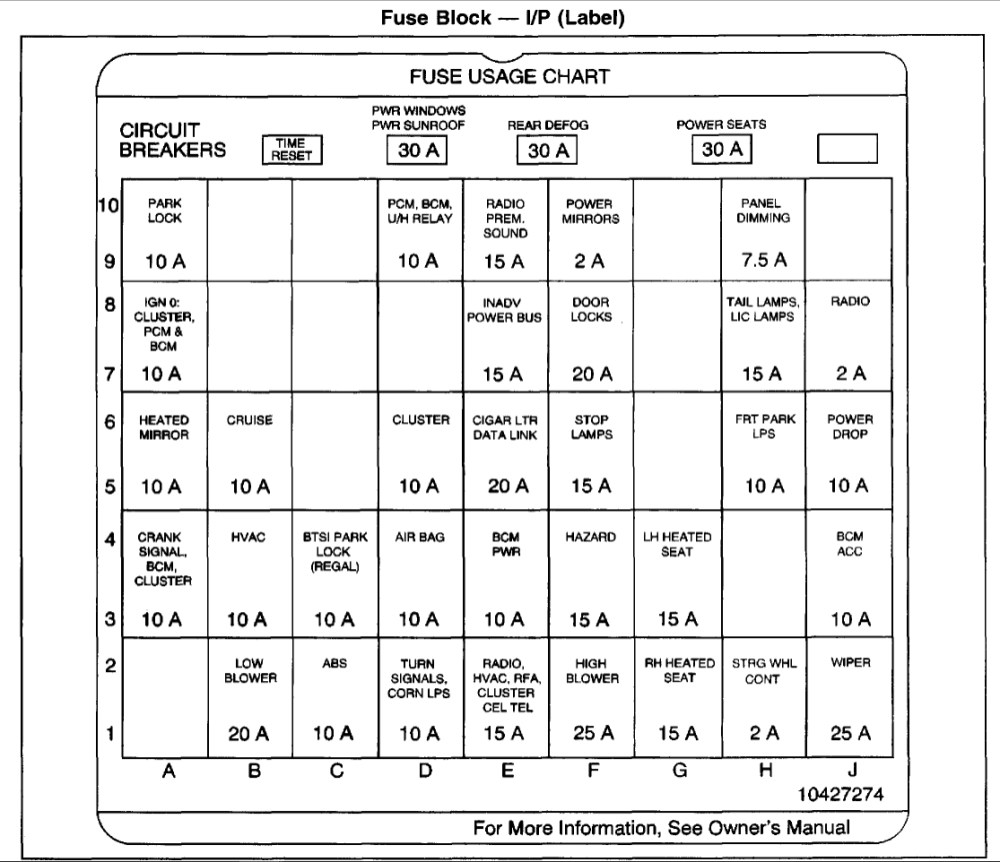 medium resolution of fuse box 2001 buick century wiring diagram data fuse box 2002 buick century