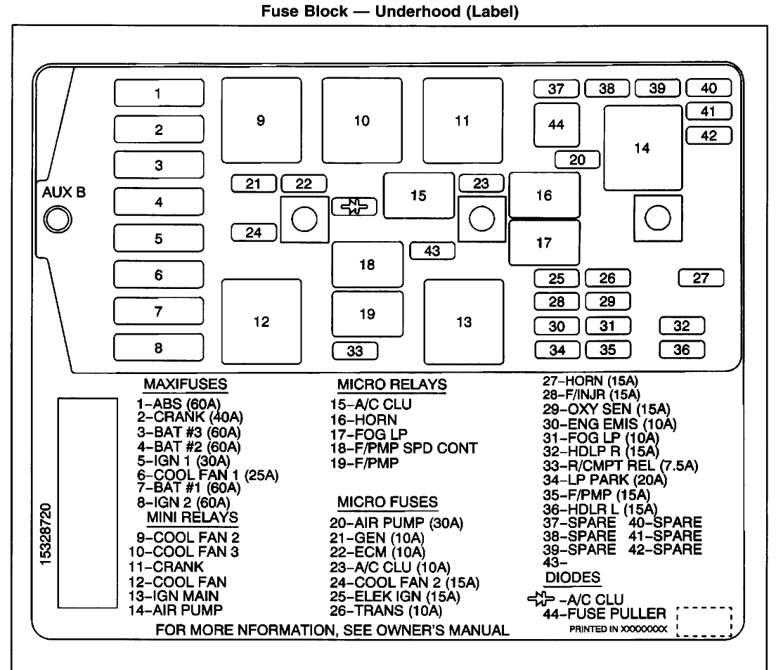 Buick Fuse Panel Auto Electrical Wiring Diagram 03 Century Box 2003 35
