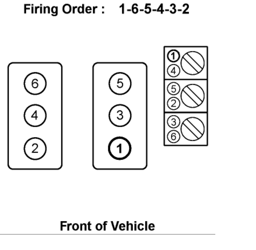 Firing Order Please: Engine Performance Problem 6 Cyl Two