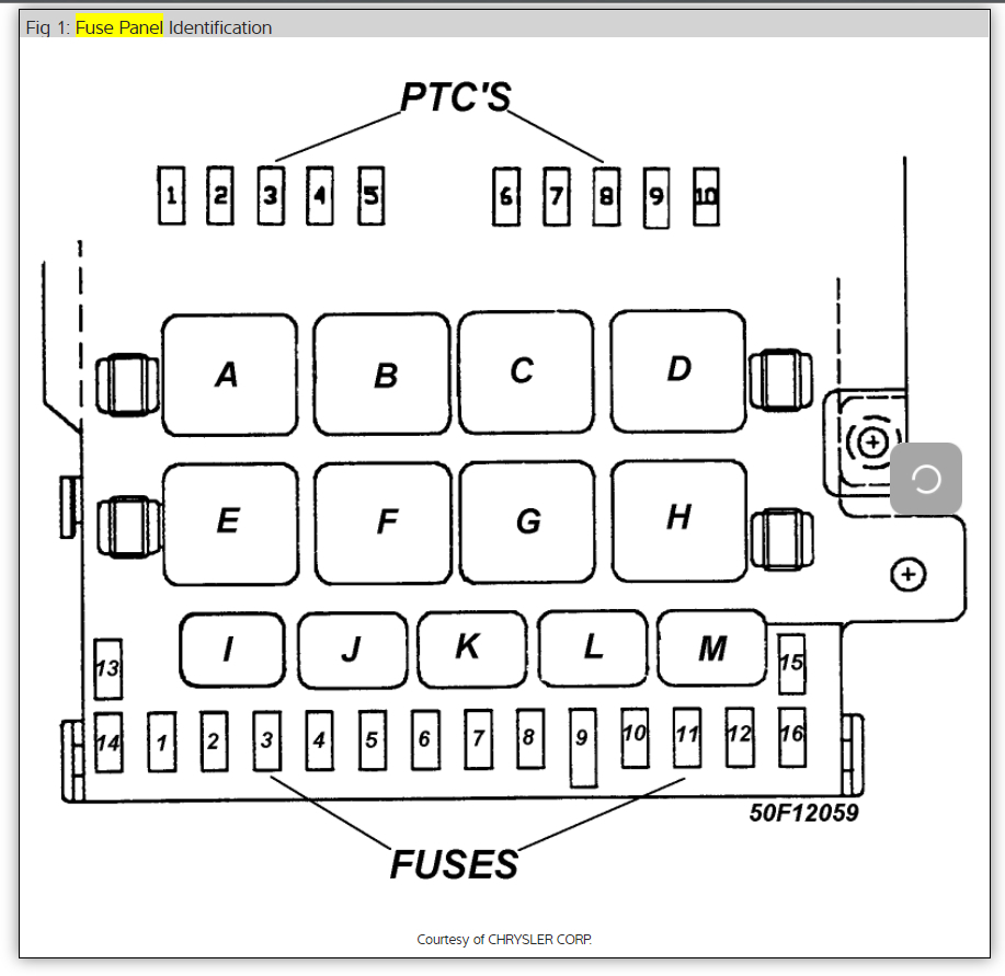 2006 Dodge Caravan Fuse Box Diagram FULL HD Quality