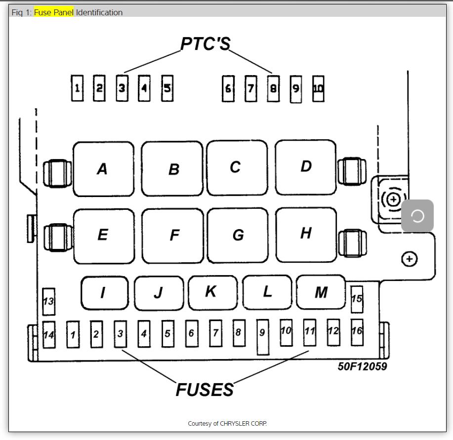 1996 dodge fuse box diagram problem