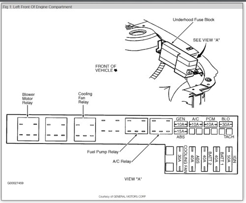 small resolution of 2001 chevy cavalier heater fan wiring diagram