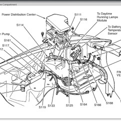 Workhorse P32 Wiring Diagram 2002 Vw Golf Stereo