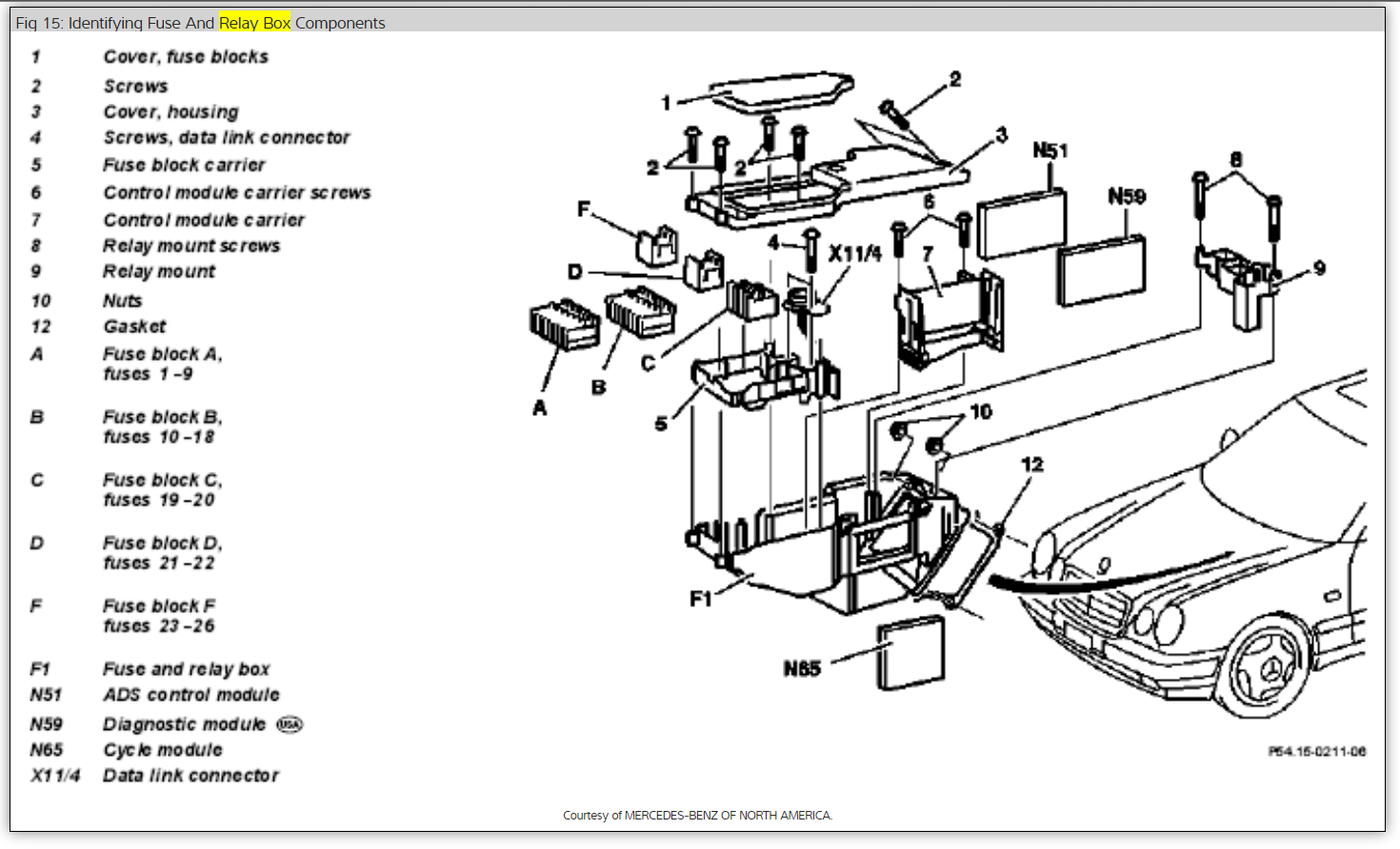 Mercedes Benz Car Manuals Wiring Diagrams Pdf Fault Codes
