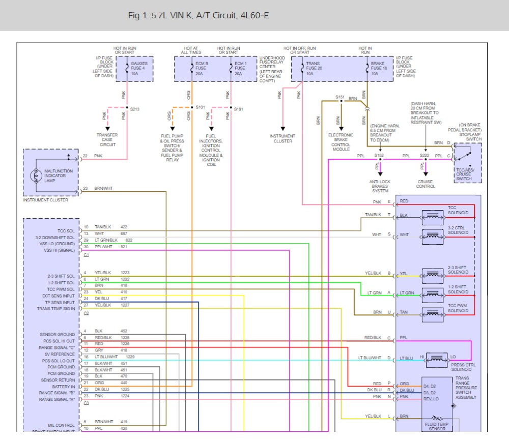 medium resolution of transmission wiring diagrams please can i get a chevy 4l60e 2005 4l60e wiring