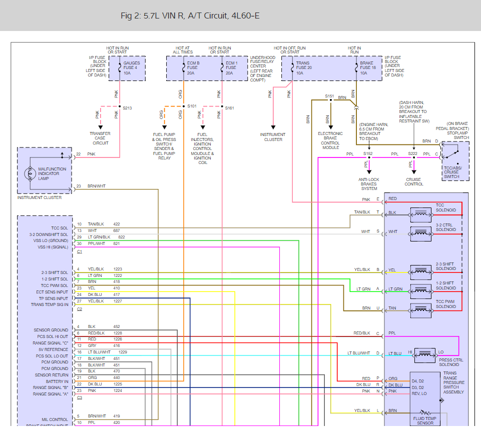 medium resolution of transmission wiring diagrams please can i get a chevy 4l60e 2004 chevy tahoe transmission diagram 2004 chevy tahoe transmission diagram