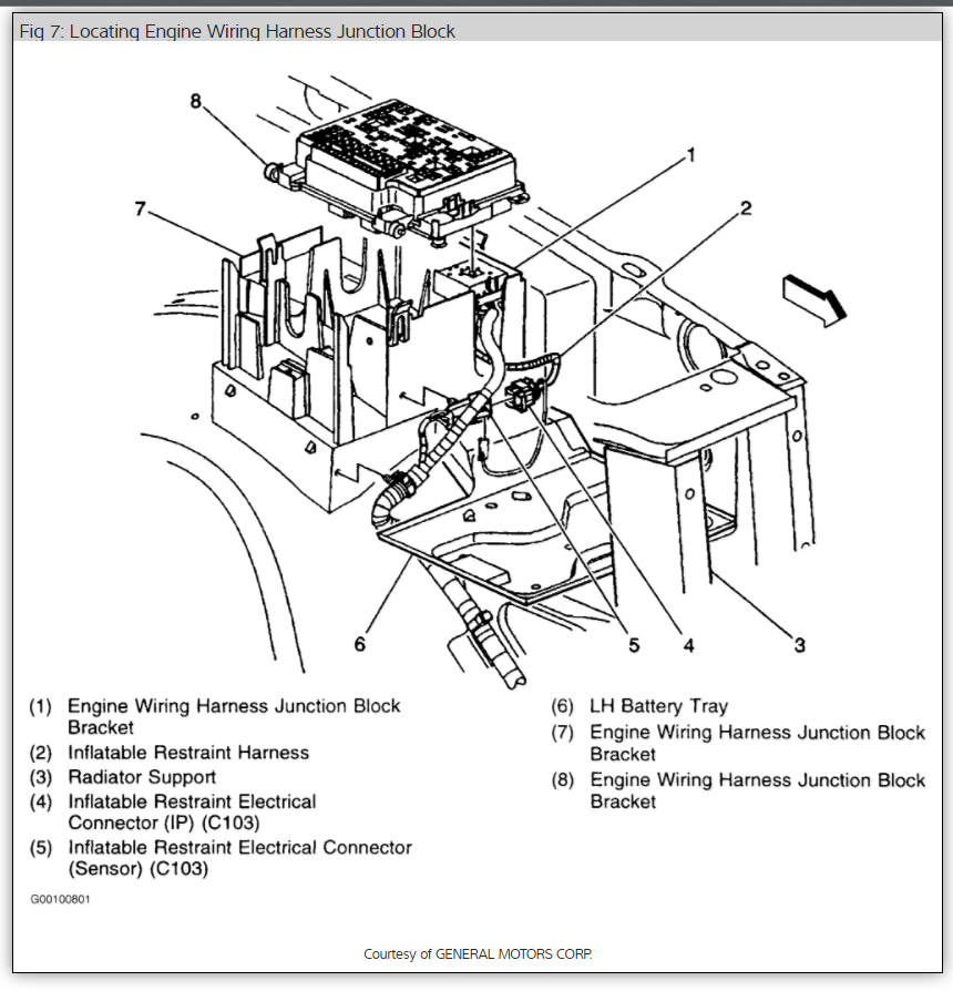4l65e Transmission Wiring Connector Diagram 6L80E