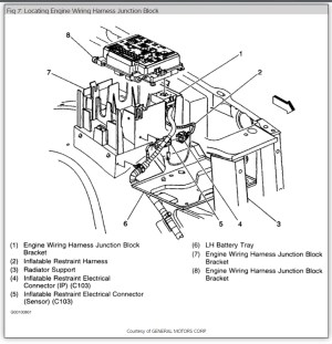 Transmission Wiring Diagrams Please: Can I Get a Chevy