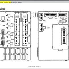Ford Capri Wiring Diagram Universal Ignition Switch 1998 Mercury Mystique Inside Fuse Box 1991
