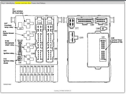 small resolution of 1998 mercury mystique inside fuse box diagram 1991 mercury mercury mountaineer wiring diagram mercury outboard tachometer wiring diagram