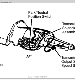 1999 dodge durango transmission diagram wiring diagram user 1999dodgedurangotransmissiondiagram 1999 dodge durango [ 1148 x 892 Pixel ]