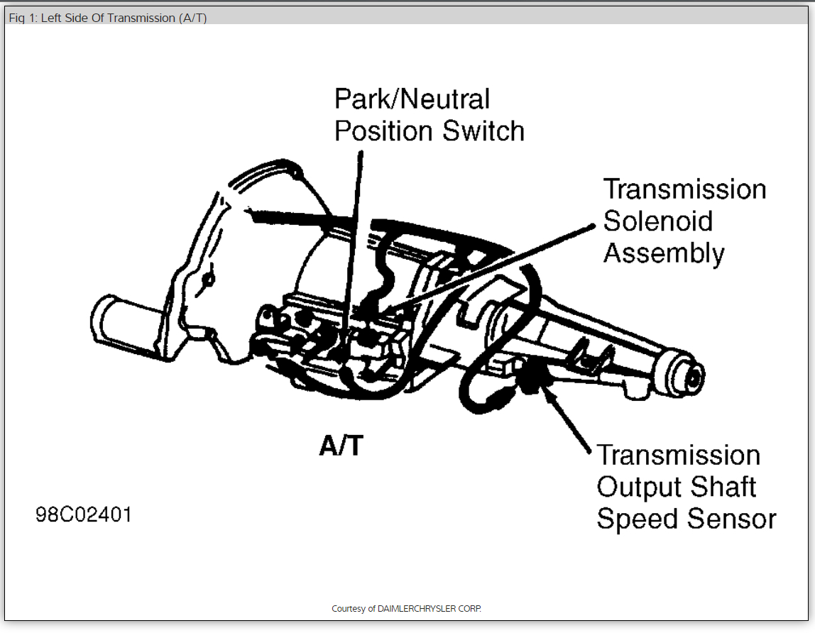 hight resolution of diagram for 1999 dodge ram 1500 dodge 318 engine dodge ram neutral dodge truck transmission parts dodge truck transmission diagram