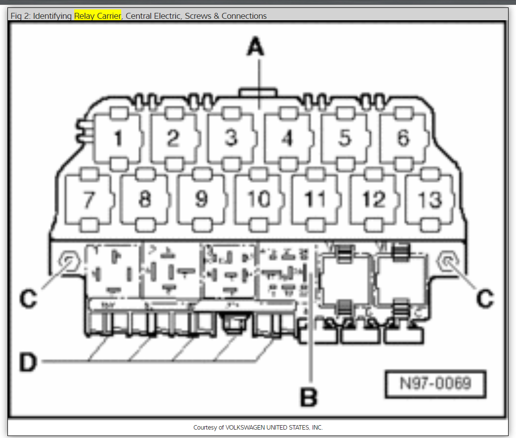 1998 Volkswagen Passat Fuse Box Diagram