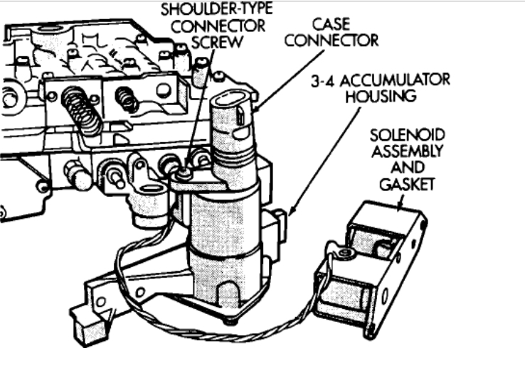 1987 Suzuki Samurai Fuse Box Diagram