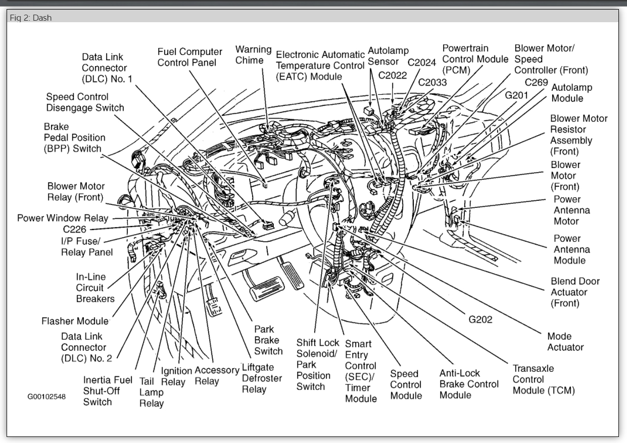 hight resolution of mercury villager fuse box 25 wiring diagram images 1999 mercury villager fuse diagram mercury villager 2002 fuse box location