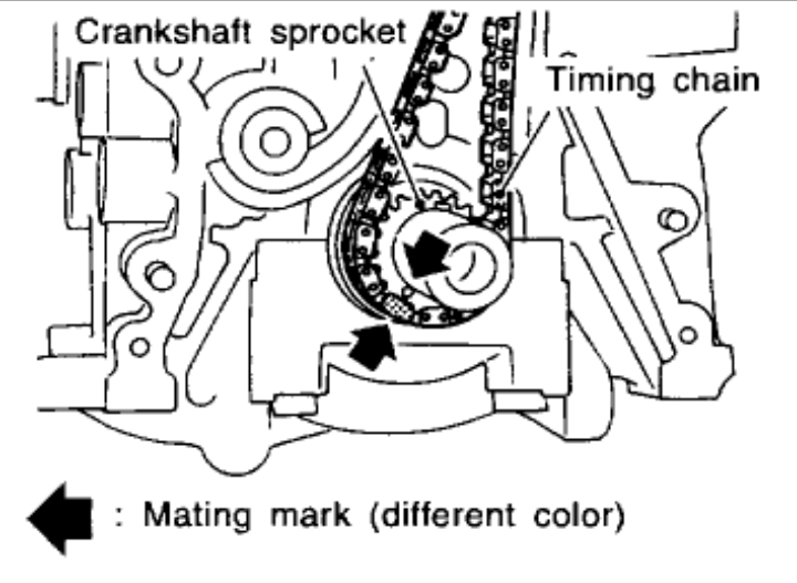 Service manual [2001 Nissan Sentra Timing Chain Install