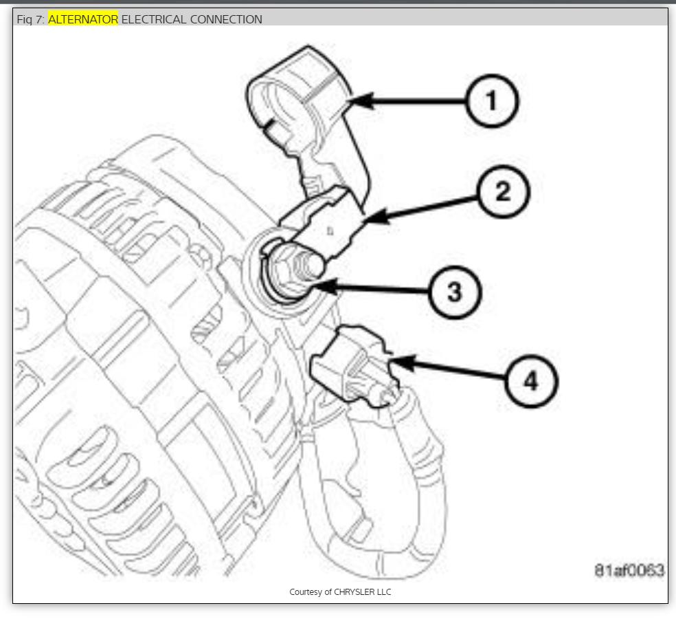 medium resolution of alternator replacement on my dodge journey how do i change my rh 2carpros com car alternator diagram 1981 dodge truck charging system