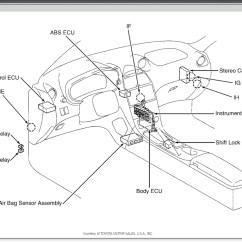 2001 Toyota Celica Gt Stereo Wiring Diagram 2002 Ford F150 Power Window The For 1991 Wilkinson