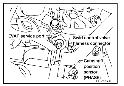 Swirl Control Valve Component P0137/38: Wondering What to