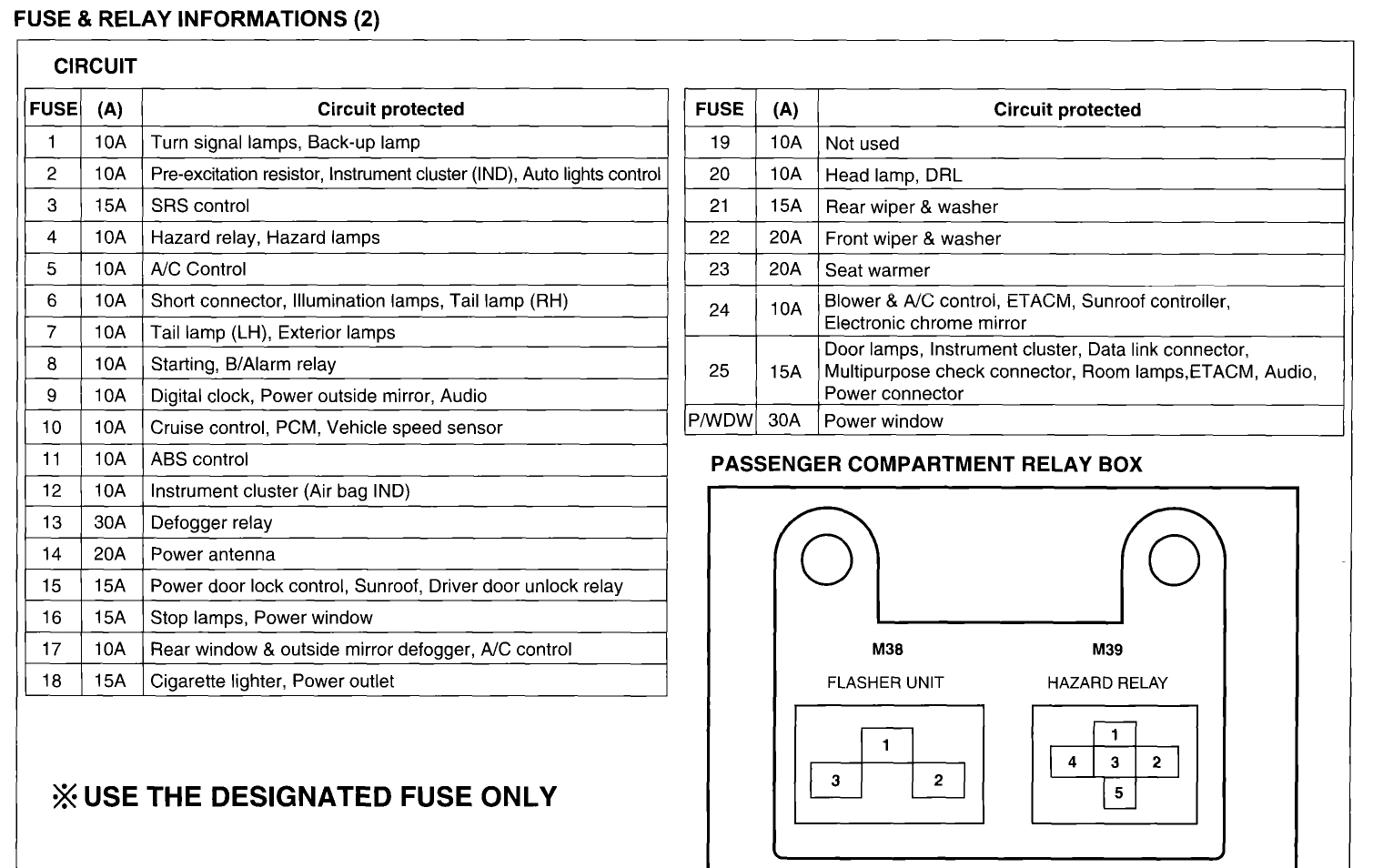 hight resolution of 2003 hyundai xg350 fuse box wiring diagram centre hyundai xg350 fuse box diagram hyundai xg350 fuse box