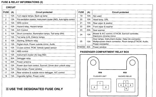 small resolution of elantra fuse diagram wiring diagram centre2004 hyundai elantra fuse diagram wiring library2002 hyundai elantra stereo wiring