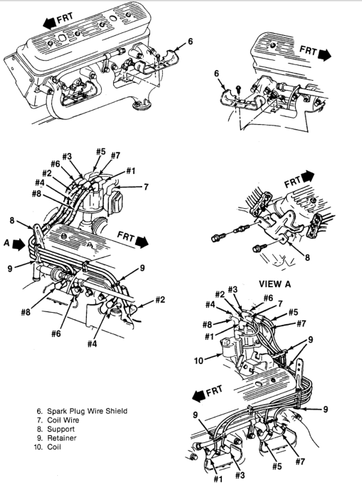 Firing Order & Diagram: Electrical Problem V8 Four Wheel