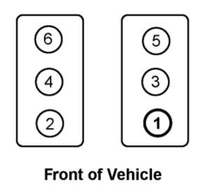 Firing Order & Diagram: Electrical Problem V8 Four Wheel