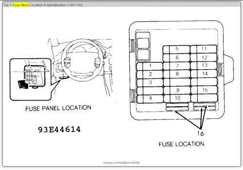 small resolution of 3000gt fuse box diagram wiring diagram 1994 dodge stealth fuse box