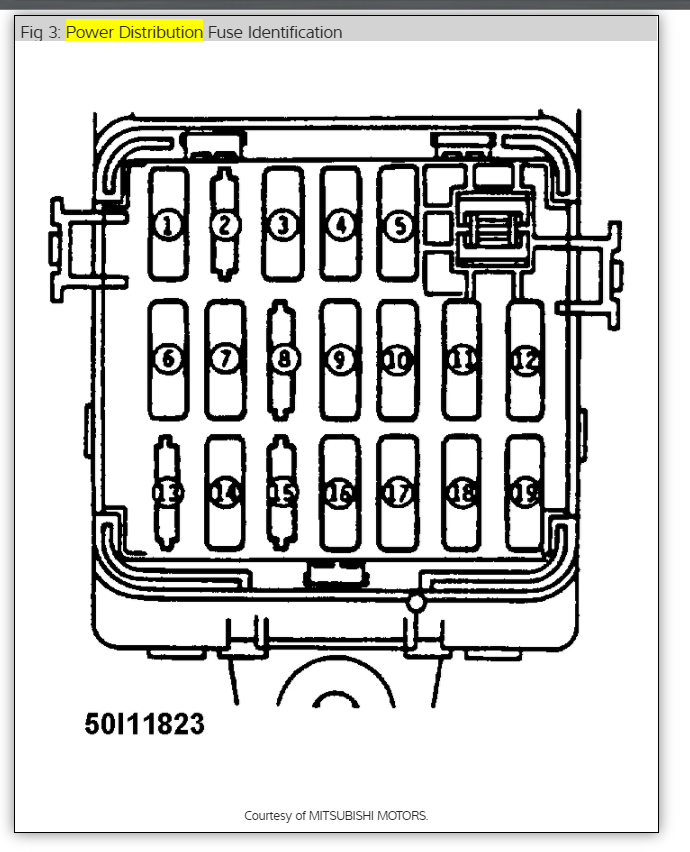 1994 Mitsubishi 3000gt Fuel Pump Diagram