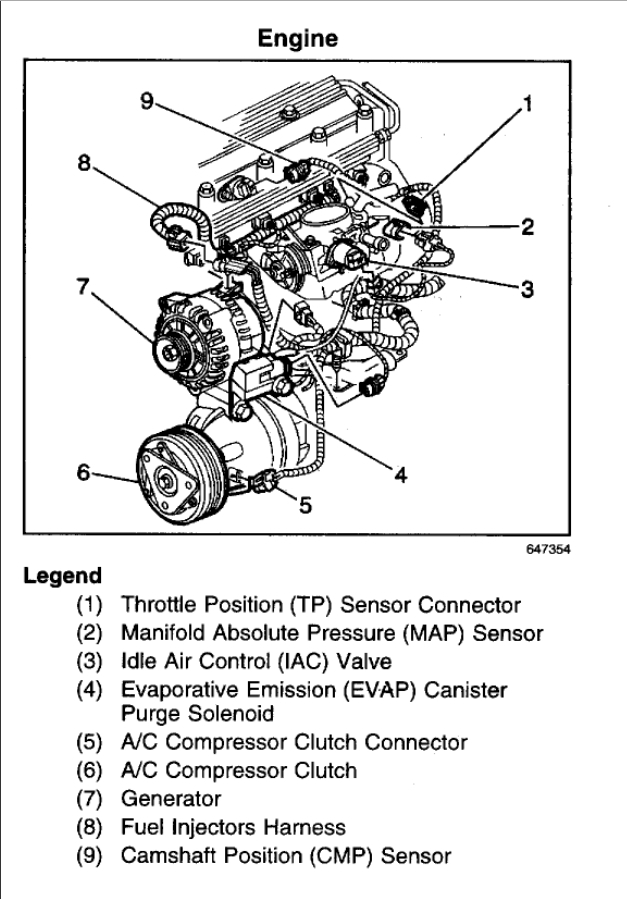 2001 sunfire engine schematics  pietrodavicoit cycle