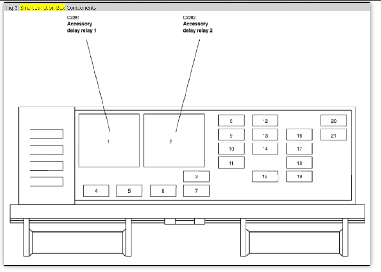 hight resolution of 98 ford expedition interior fuse box diagram