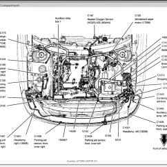 2005 Ford Escape Alternator Wiring Diagram Headphone Jack With Mic Freestyle Transmission Library