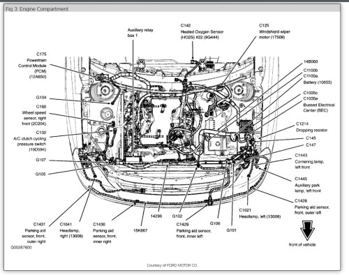 small resolution of 2006 ford five hundred fuse box diagram