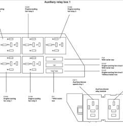fuse box diagram can i get a fuse panel diagram so i can find 2004 ford 2005 ford freestar  [ 1080 x 829 Pixel ]