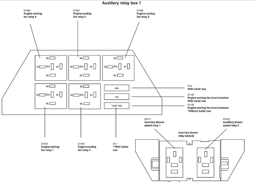 medium resolution of fuse box diagram can i get a fuse panel diagram so i can find 2004 ford 2005 ford freestar