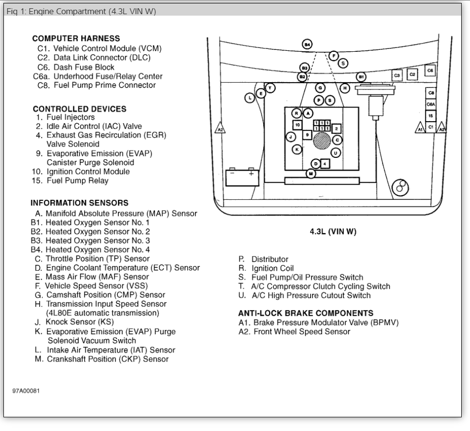 2012 Chevrolet Tahoe Wiring Diagram Air Conditioner Not Working Air Conditioning Problem V8