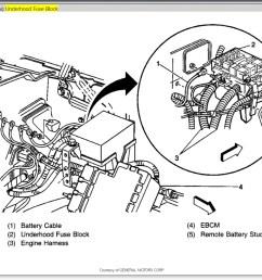 1999 tahoe underhood fuse box [ 1074 x 892 Pixel ]