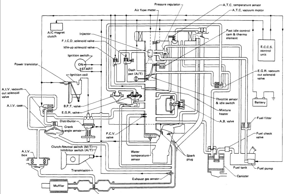 medium resolution of vacuum diagram for a z24 four cylinder two wheel drive manual 180 engine diagram also 1987 nissan z24 vacuum diagram on nissan an motor