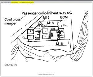 Fuse Box Diagram For 2006 Hyundai Tiburon Html | Auto Fuse