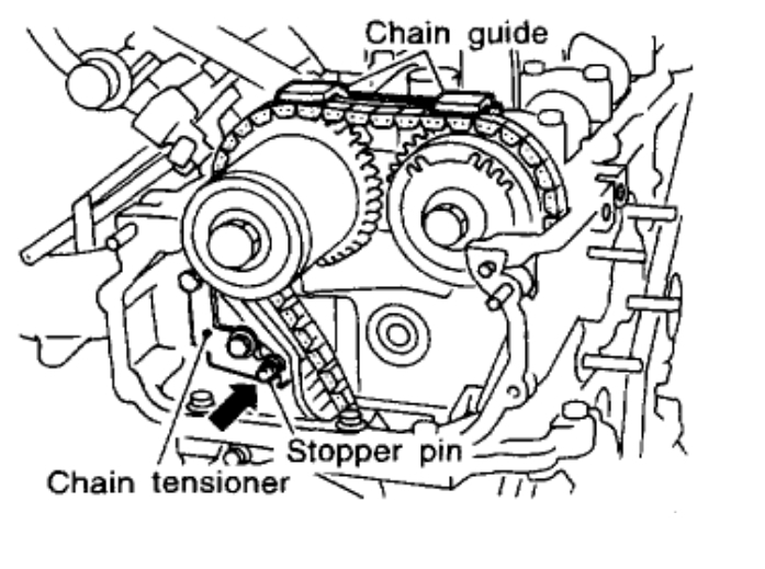 After Replacing the Timing Chain My Car Wont Start